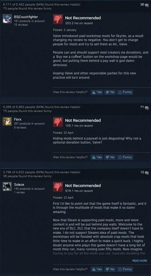 Skyrim's recent ratings